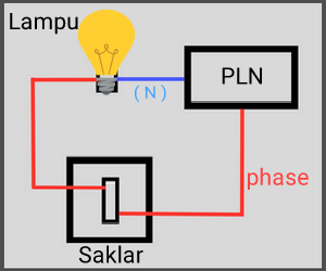 cara+memasang+saklar+lampu