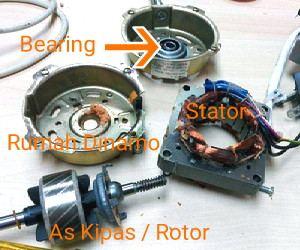 cara+mengganti+bearing+kipas+angin