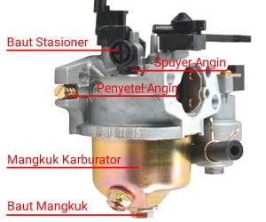 servis+karburator+mesin+pompa+air+honda